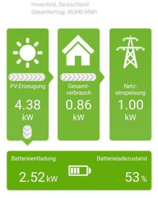 Manufaktur Photovoltaikanlage